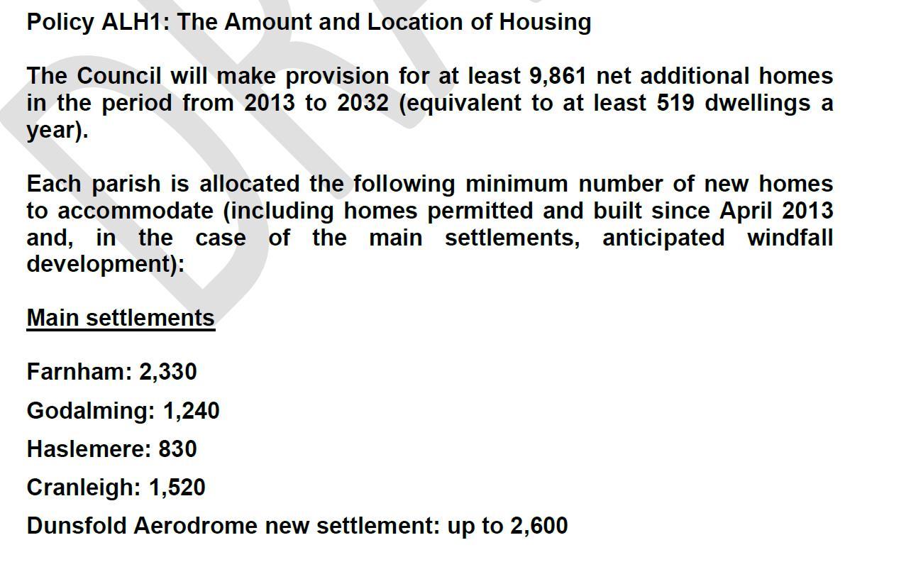 Waverley Local Plan Housing Allocation figures June 2016